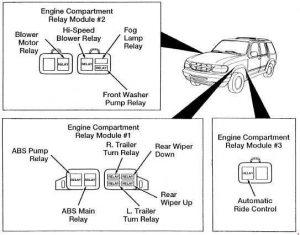 Ford Explorer Un Un Fuse Box Diagram X on 1994 Acura Integra Fuse Box Diagram