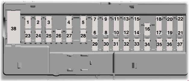 Ford F-150  2015 - 2018  - Fuse Box Diagram