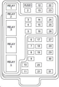 Ford F Fuse Box Diagram Passenger Compartment Fuse Panel X on 2001 Ford Taurus Engine Diagram