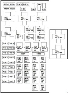 Ford F 150 1997 2004 Fuse Box Diagram Auto Genius
