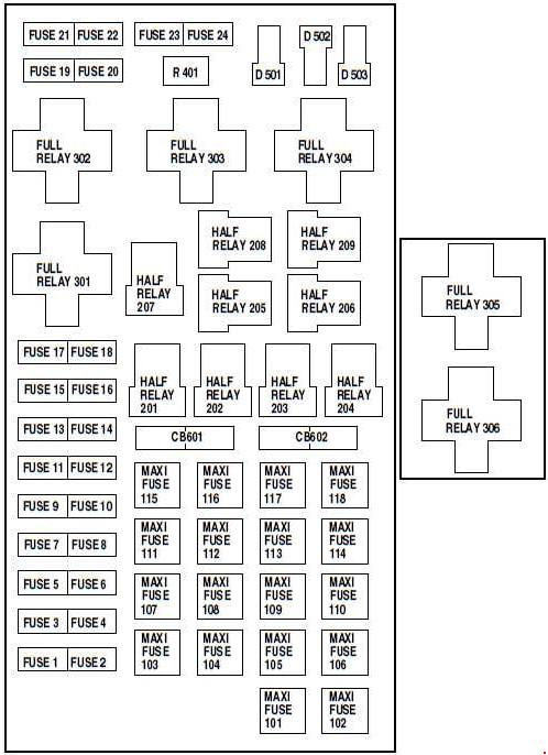 Ford F-150 (1997 - 2004) - fuse box diagram - Auto GeniusAuto Genius