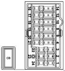 ford figo 2014 2018 fuse box diagram auto genius. Black Bedroom Furniture Sets. Home Design Ideas