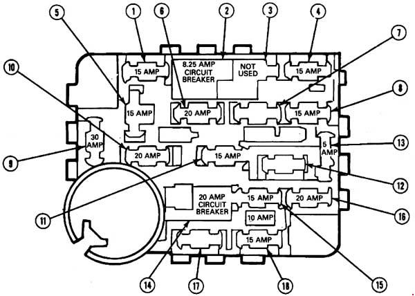 Ford Mustang  1987 - 1993  - Fuse Box Diagram