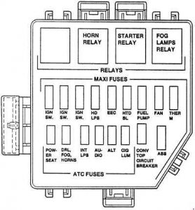 ford mustang  1994 - 1998  - fuse box diagram