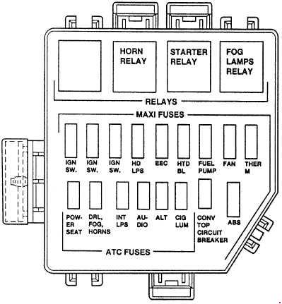 Ford Mustang (1994 - 1998) - fuse box diagram - Auto GeniusAuto Genius