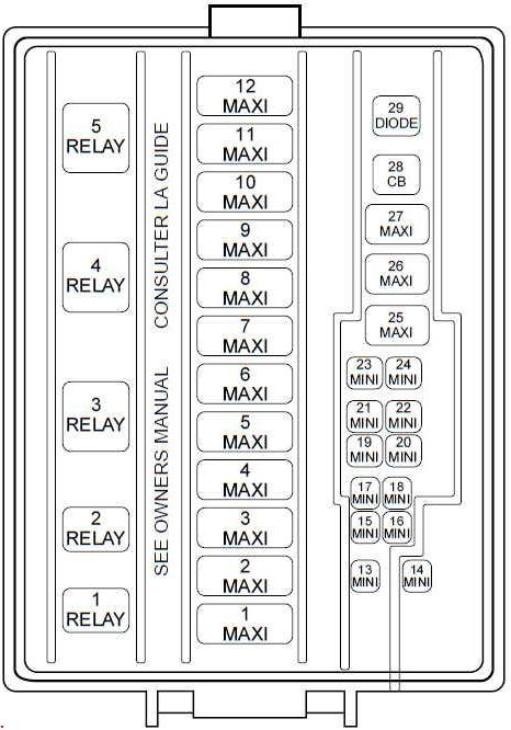 Ford Mustang  1999 - 2004  - Fuse Box Diagram