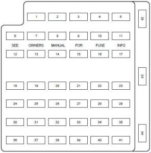 Ford Mustang - fuse box diagram - passenger compartment