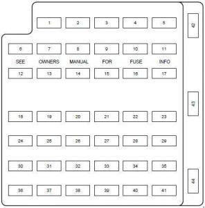 ford mustang 1999 2004 fuse box diagram auto genius. Black Bedroom Furniture Sets. Home Design Ideas