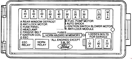 Ford Thunderbird (1989 - 1993) - fuse box diagram - Auto Genius on 85 chevy truck fuse box, 89 chevy s 10 fuse box, 79 chevy truck fuse box,