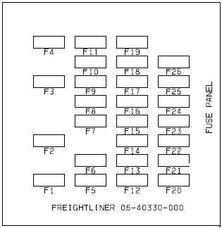 Freightliner BUSINESS CL M2 - fuse box diagram - Auto Genius on freightliner electrical diagrams, freightliner classic wiring diagrams, freightliner century wiring diagrams, freightliner engine diagram, 1994 freightliner wiring diagrams, freightliner fld wiring-diagram, freightliner schematics, freightliner pto diagram, freightliner pto switch, freightliner step van wiring diagrams, freightliner speed sensor fault, freightliner park brake switch, freightliner parts diagram, freightliner fl70 interior door handle, freightliner wiring fuse box diagram, freightliner fl70 fuse box diagram, mercedes 230 slk wiring diagrams, freightliner trailer wiring diagram, freightliner cascadia wiring diagrams, dodge wiring schematics diagrams,