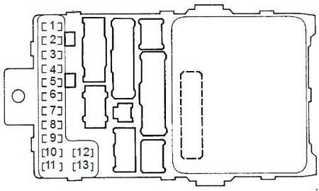 honda accord (1997 – 2002) – fuse box diagram