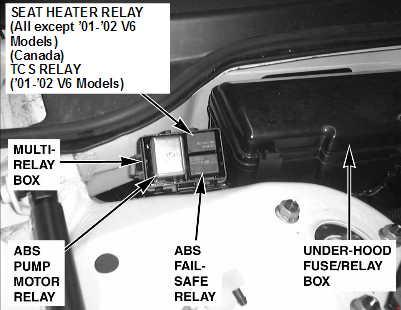 honda accord (1997 2002) fuse box diagram auto genius 1996 honda accord fuse diagram honda accord fuse box diagram engine compartment