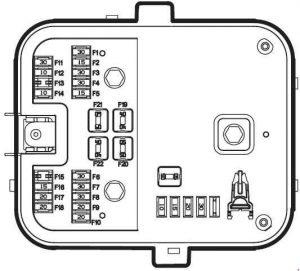 Ikco Dena - fuse box diagram