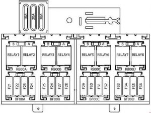 Ikco Dena - fuse box diagram - dashboard