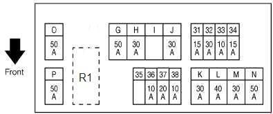 fuse box in the engine compartment (e12)