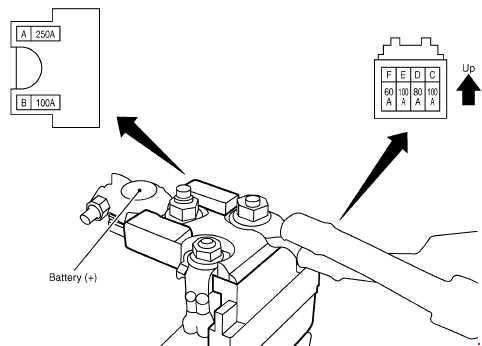 infiniti fx35 - fuse box diagram - fuse block on positive battery terminal