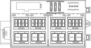 Iran Khodro Samand - fuse box diagram