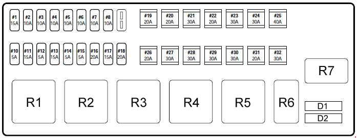 Jaguar S-type  1999 - 2008  - Fuse Box Diagram