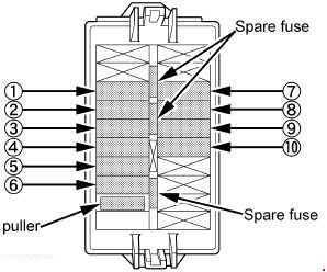 Maxresdefault furthermore Nissan Frontier Fuse Box Diagram besides Kubota Tractor L L Fuse Box Diagram besides Mercedes S Class W Sdfuse Box as well D Where Does Wire Go Abs Fuse Box Cropped. on acura integra fuse box diagram
