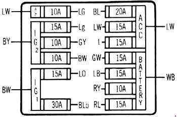 [DIAGRAM_5LK]  Mazda 626 (1978 - 1982) - fuse box diagram - Auto Genius | 1986 Mazda 626 Fuse Box Diagram |  | Auto Genius