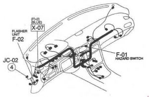 Mazda 626 - fuse box diagram - flasher unit