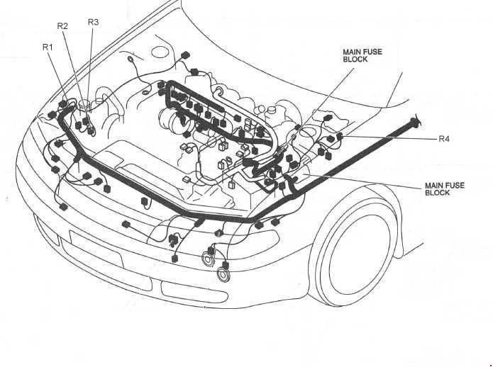 mazda 626  1991 - 1997  - fuse box diagram