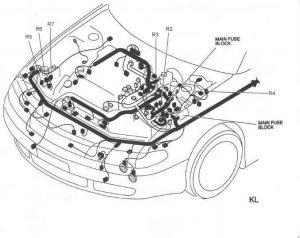 Mazda 626 - fuse box diagram - relay KL