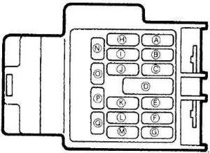 Mazda MX-5 - fuse box diagram - instrument panel