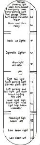Mercedes-Benz 190 SL - fuse box diagram