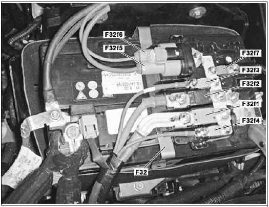 mercedes-benz citan (w415) - fuse box diagram - front electrical prefuse box