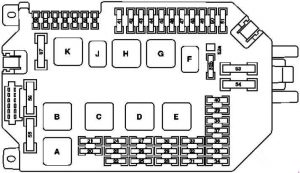 Mercedes-Benz S-Class - w221 - fuse box diagram - engine compartment