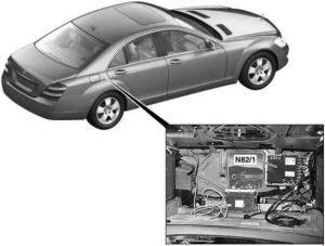 Mercedes-Benz S-Class - w221 - fuse box diagram - engine compartment prefuse box