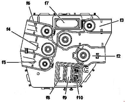 mercedes-benz s-class - w221 - fuse box diagram - engine compartment prefuse