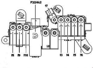 Mercedes-Benz S-Class - w221 - fuse box diagram - interior prefuse box