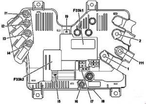Mercedes-Benz S-Class (w222) - fuse box diagram - rear prefuses box