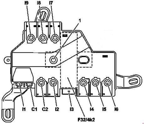 mercedes benz s class fuse box mercedes-benz s-class (w222) (2014 - 2018) – fuse box ...
