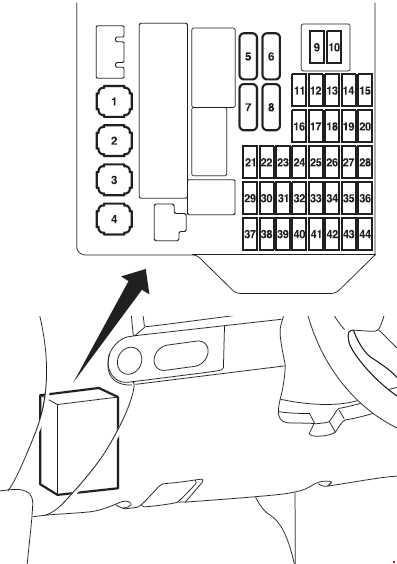 mitsubishi colt (z30) (2008 - 2012) – fuse box diagram - auto genius  auto genius
