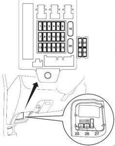Mitsubishi Grandis - fuse box diagram - Auto Genius