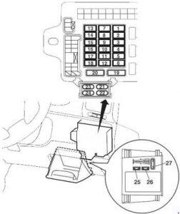 mitsubishi grandis fuse box diagram auto genius. Black Bedroom Furniture Sets. Home Design Ideas