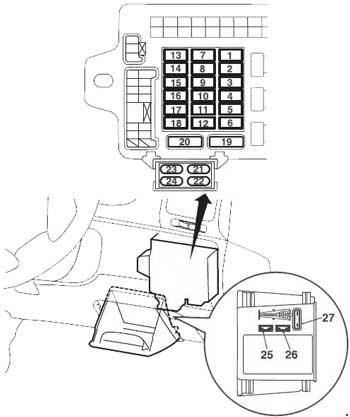 mitsubishi grandis fuse box diagram mitsubishi grandis fuse box