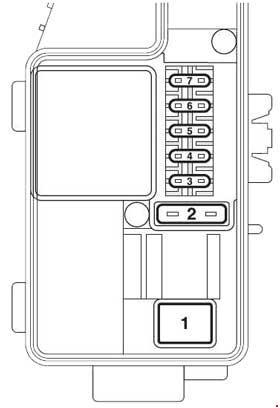 mitsubishi grandis fuse box location mitsubishi grandis – fuse box diagram - auto genius #2