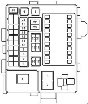 mitsubishi grandis fuse box diagram mitsubishi grandis fuse box mitsubishi grandis – fuse box diagram - auto genius #1