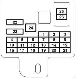 mitsubishi i miev fuse box diagram auto genius. Black Bedroom Furniture Sets. Home Design Ideas