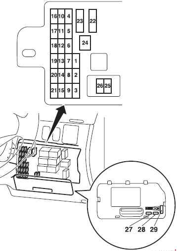mitsubishi l200  2005 - 2015   u2013 fuse box diagram