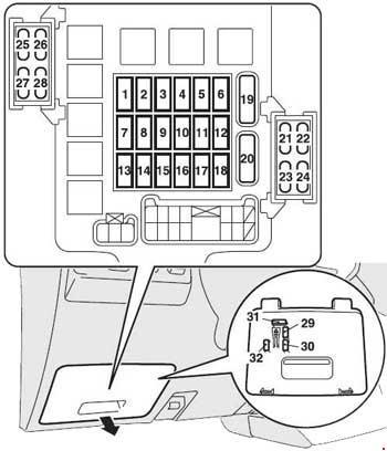 mitsubishi pajero   fuse box diagram auto