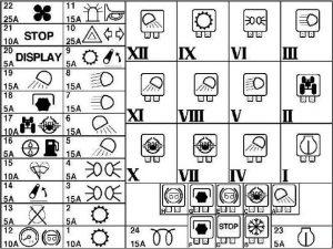New Holland TL70, TL80, TL90, TL100 - fuse box diagram - with CAB