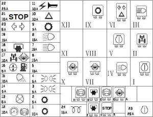 New Holland TL70, TL80, TL90, TL100 - fuse box diagram - without CAB