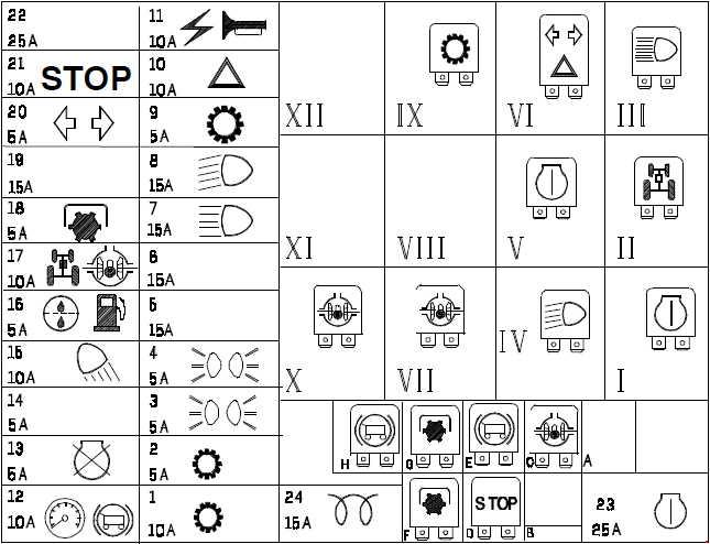 new holland tl70  tl80  tl90  tl100 - fuse box diagram