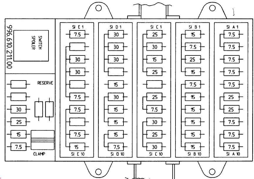 Porsche Boxster  986   1996 - 2004  - Fuse Box Diagram
