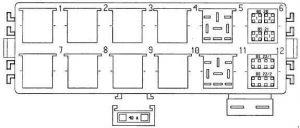 Porsche Boxster (986) - fuse box diagram - relay box